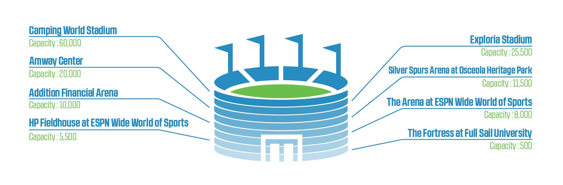 stadium-capacity-copyNEW-01