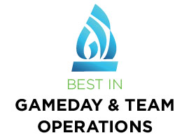 GO Sportys categories 2021-04